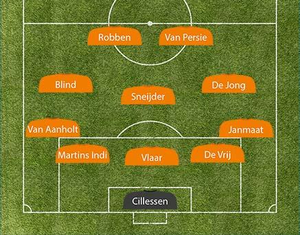 Opstelling Oranje WK voetbal 2014