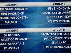 Loting Champions League PSV