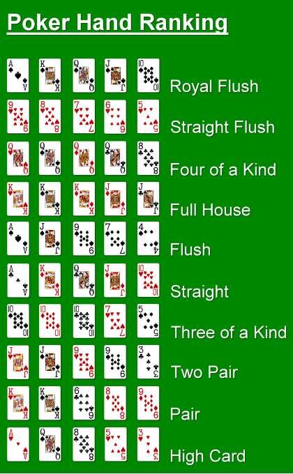 Beste poker kaarten